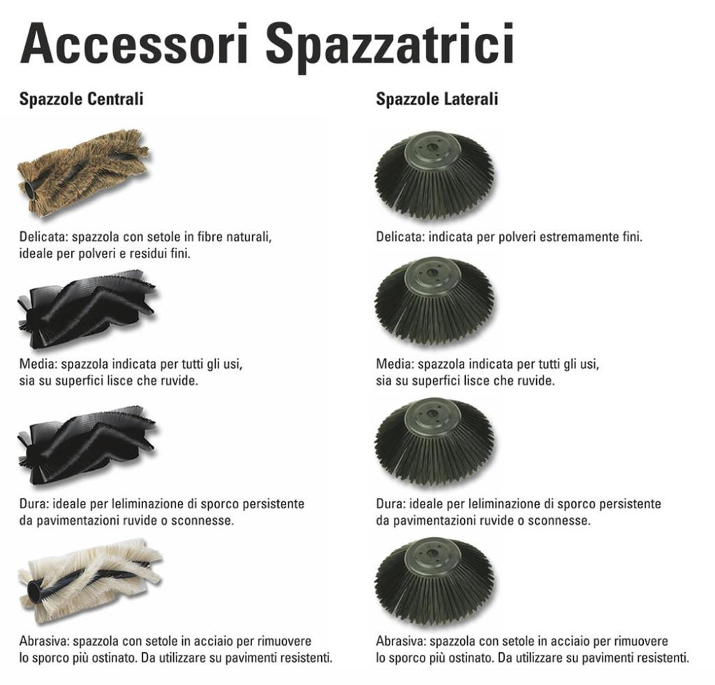 Accessori Spazzatrici
